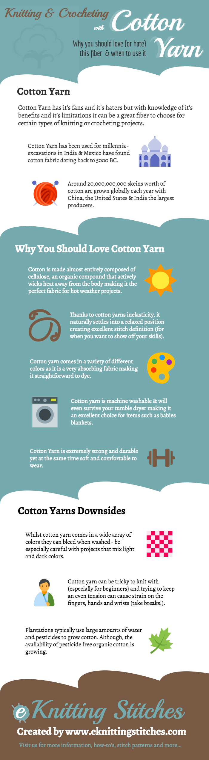 Infographic on the benefits & drawbacks of knitting with cotton yarn